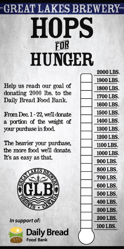 hops-hunger